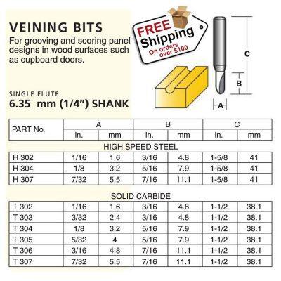 veining bits