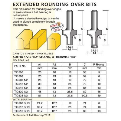 extended rounding over bits