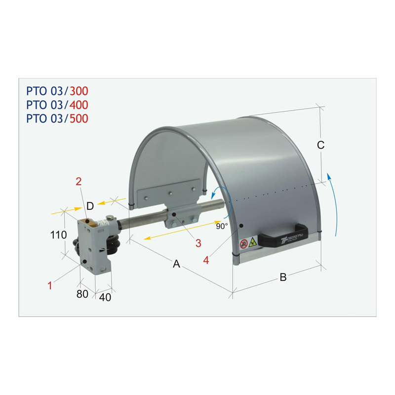 PTO03 Lathe Guard